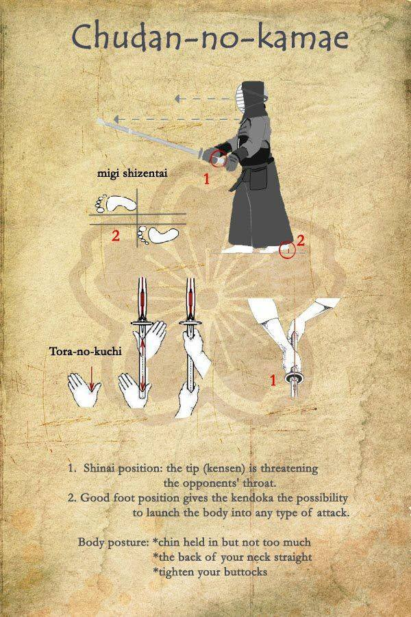 Kenyu – December 2011 | Pacific Northwest Kendo Federation