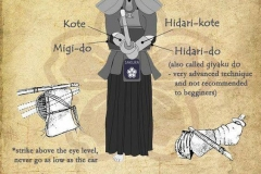 Kendo Strikes